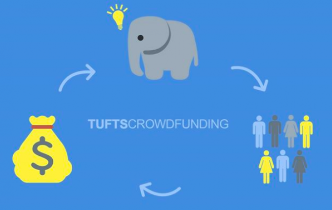 "graphic of an elephant with a light blub, people and a bag of money surrounding the words ""Tufts Crowdfunding"""